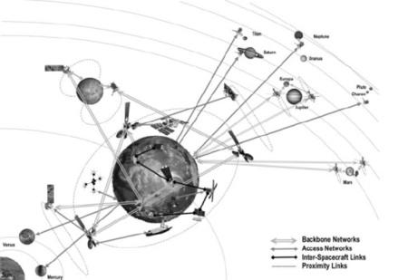 Internet en el espacio muy cerca