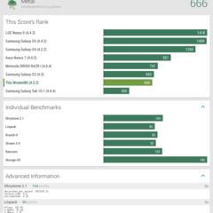 Foto 10 de 11 de la galería benchmarks-woxter-i80 en Xataka Android
