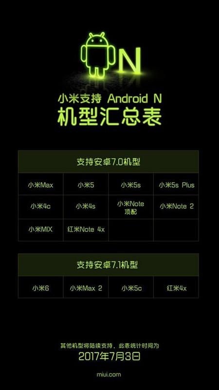 Xiaomi Updates