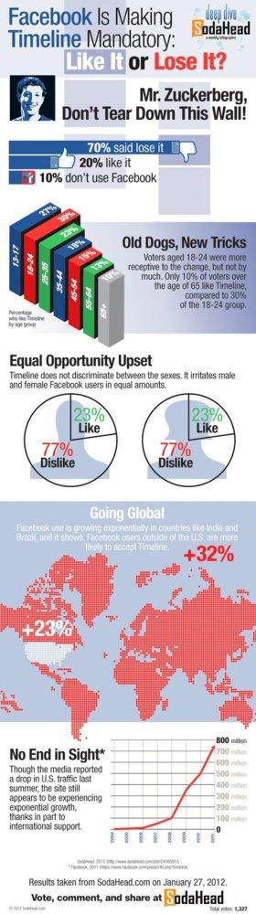 infografia-timeline.jpg