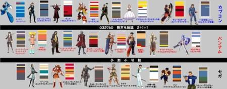 Sega X Capcom X Namco Bandai