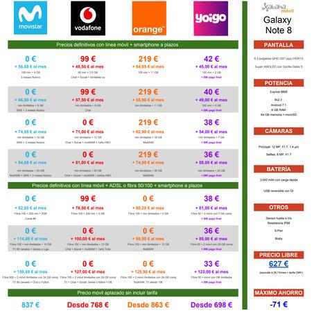 Comparativa Precios Samsung Galaxy Note8 Con Tarifas Movistar Vodafone Orange Yoigo