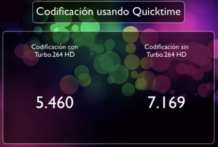 Velocidad bits total codificacion turbo264 hd