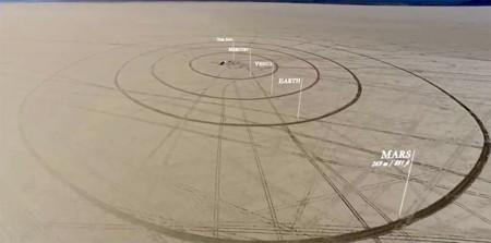 El Sistema Solar como nunca antes lo habíamos visto: a escala y en vídeo time-lapse