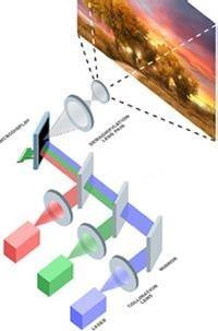 Tecnología de proyección de Light Blue Optics