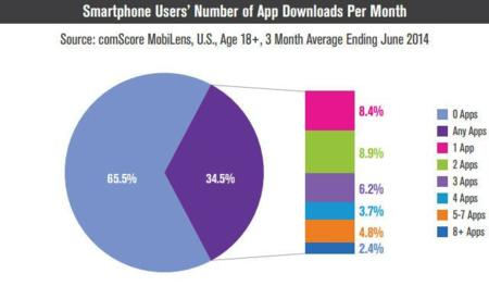 comscore-descarga-apps.jpg
