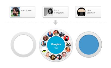 Google +, ¿10 millones de usuarios en 15 días?