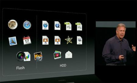 Presentación de Fusion Drive en el año 2012 a cargo de Phil Schiller.