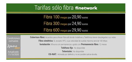 Nuevas Tarifas De Solo Fibra Con Finetwork En Octubre De 2020
