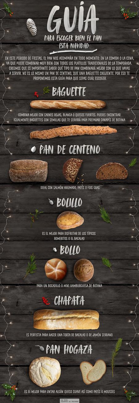 Pan Fiestas Infografia