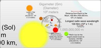 La escala del Universo interactiva