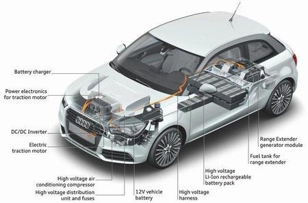 Audi prueba una nueva versión del A1 e-tron, el 'Dual-Mode Hybrid'