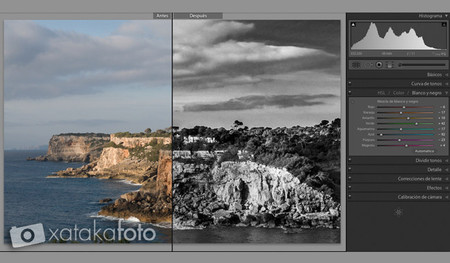 blanco y negro en lightroom4