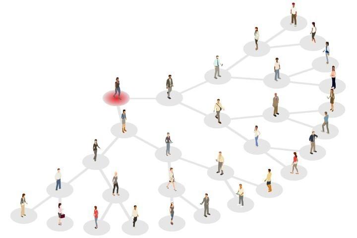 Descentralizado vs centralizado: por qué los dos sistemas de rastreo por proximidad son tan diferentes con el uso de nuestros datos