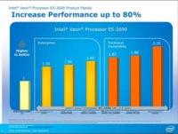 Datos sobre los nuevos procesadores Intel Xeon, ¿el cerebro de los futuros nuevos Mac Pro?
