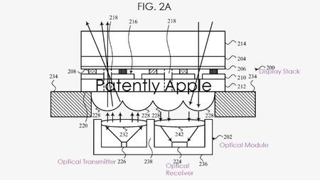 Patente Sensores