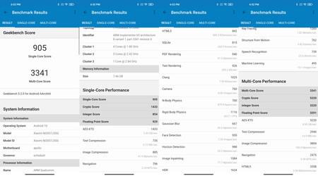 Xiaomi Mi 10T Pro, benchmarks