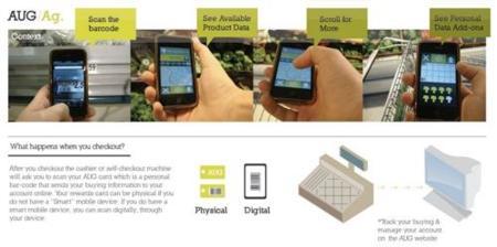 Augmented Living Goods, todos los detalles de la cesta de la compra en tu smartphone al instante