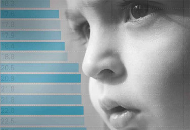Unicef publica un informe sobre la situación económica de los niños en diversos países: los españoles mal, claro