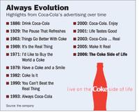 Las campañas publicitarias de Coca Cola
