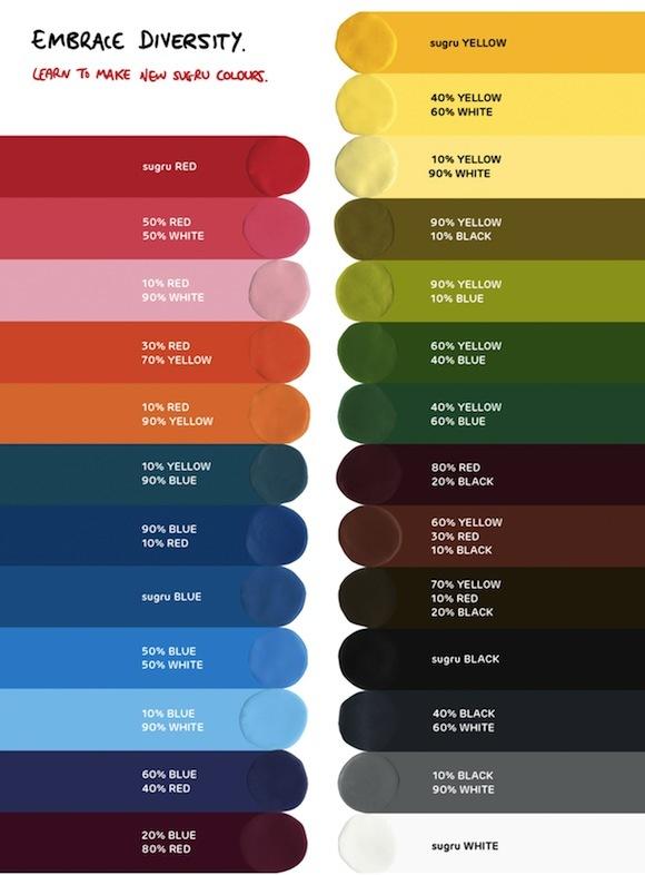 ejemplo de colores y las proporciones que necesitamos para conseguirlos