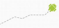 Ya tenemos precios para el LG Nexus 4 y el Samsung Galaxy SIII Mini