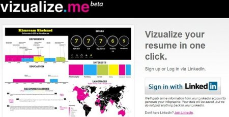 Vizualize.me convierte tu currículo en una infografía