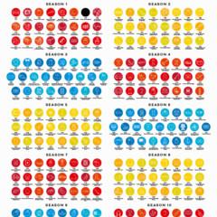 Foto 6 de 7 de la galería poster-de-friends en Trendencias Lifestyle