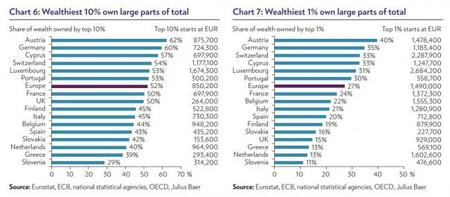 Amancio Ortega es el hombre más rico de Europa