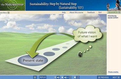 La sostenibilidad en el día a día