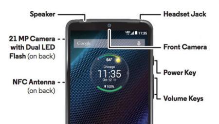 Una nueva filtración acerca del Motorola Droid Turbo revela que podría tener una batería de 3.900 mAh