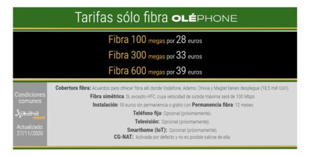 Tarifas De Solo Fibra Olephone En Diciembre De 2020