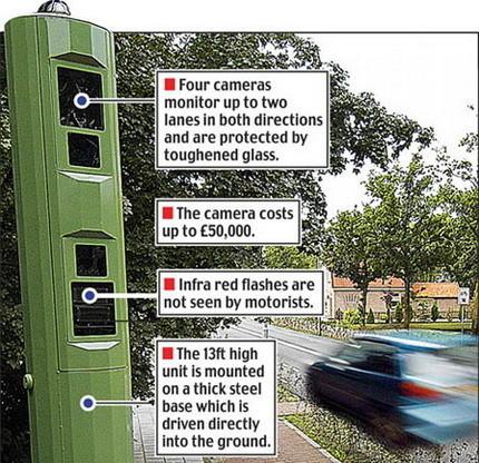 Inglaterra podría tener radares fijos blindados de hasta 73.000 euros