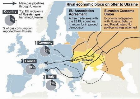 Gas-Ruso-Europa