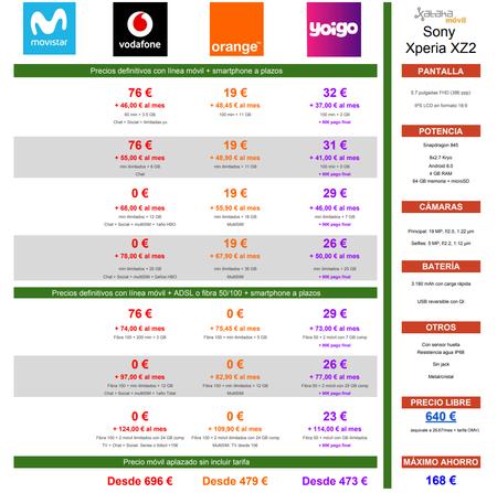 Comparativa Precios Sony Xperia Xz2 Con Tarifas Movistar Vodafone Orange Yoigo