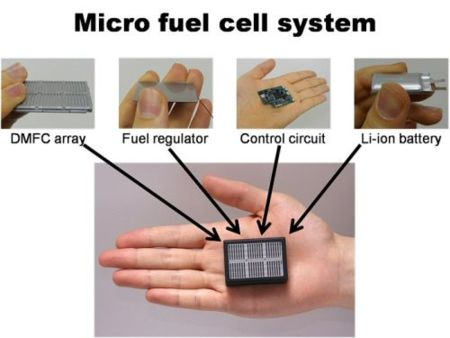 Sony Ultrasmall Hybrid Fuel Cell