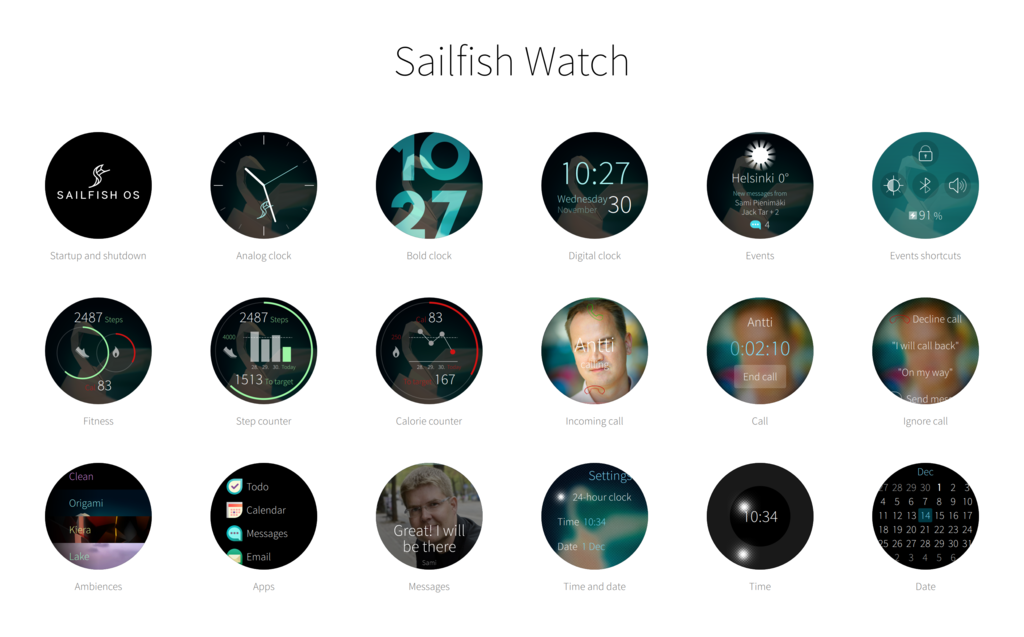 Sailfish Watch