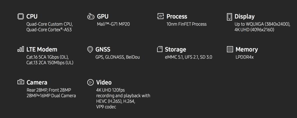 Samsung Exynos 8895 Features