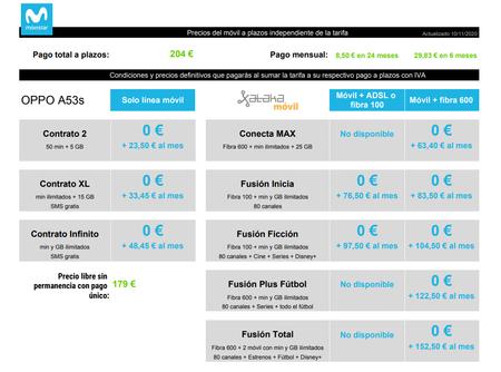 Precios Oppo A53s A Plazos Con Tarifas Movistar