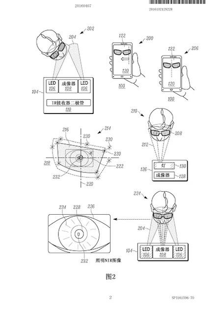 Moto Z Escaner Iris Patente 2