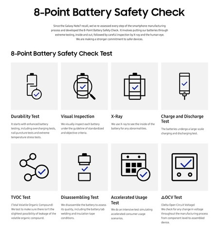 Infographic 8 Point Battery Safety Check