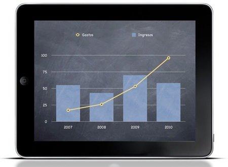 Cinco razones por las que triunfará el iPad en la empresa