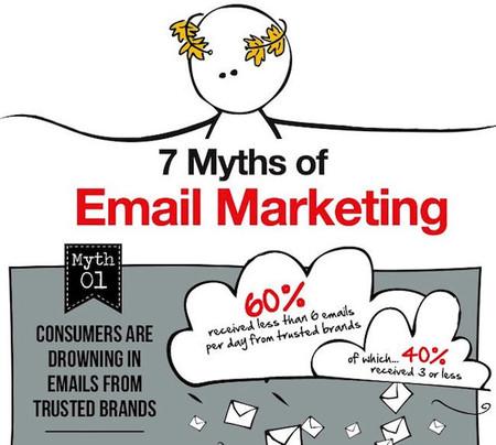 Grandes mitos del email marketing en la empresa [Infografía]