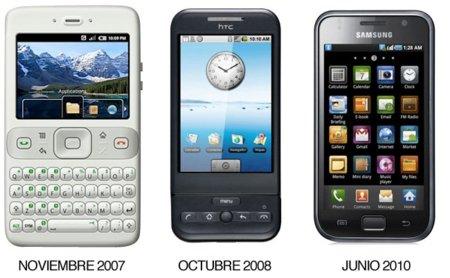 Evolución de Android