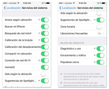localización iOS