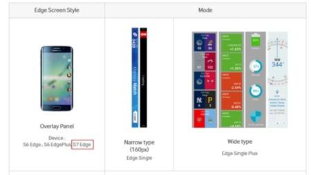 Samsung Galaxy S7 Edge Features 1 720x404