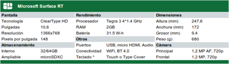 Especificaciones Microsoft Surface RT