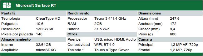 Especificaciones Microsoft Surface RT
