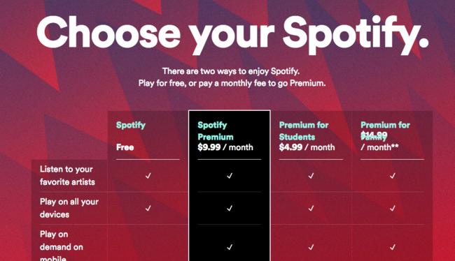 Precios Spotify