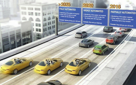Conducción autónoma - Continental
